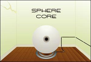 Sphere Core